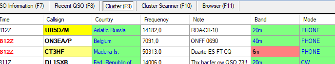 Cluster (F9).PNG